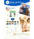 Marugoto: Beginner's level A1: Katsudoo - Communication activities