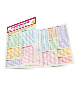 Japanese Vocabulary Language Study Card (Includes audio download)