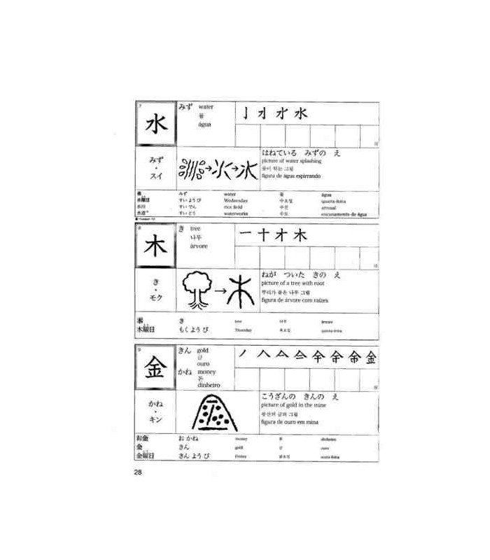 Nihongo Challenge N4 Y N5 Preparacin Nken Con Traducciones En