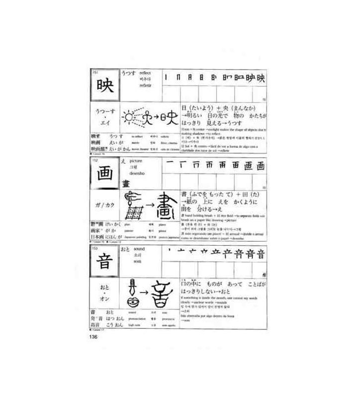 Nihongo Challenge N4 Pdf