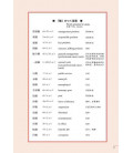 The Preparatory Course for the JLPT N1, Yomu: Grammar & Reading Comprehension