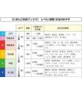 Nihongo Tadoku Books Vol.1 - Taishukan Japanese Graded Readers 1 (audio file available for download)